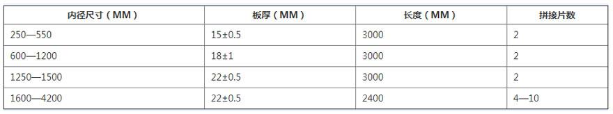 秦皇岛圆柱子模板规格表