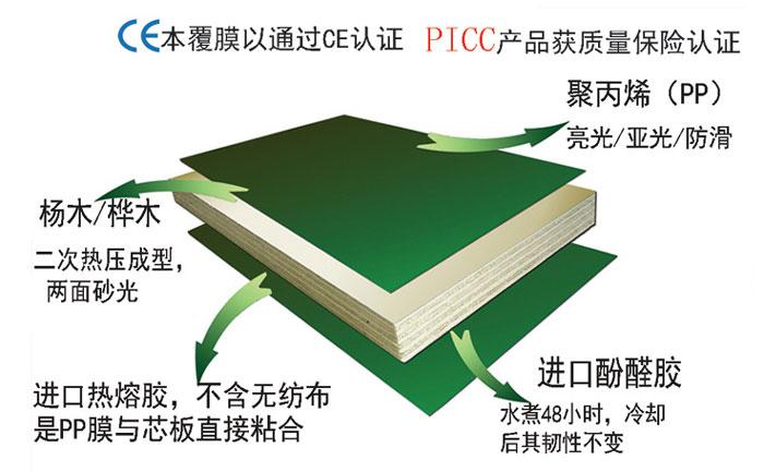 方圆方柱木模板产品优势