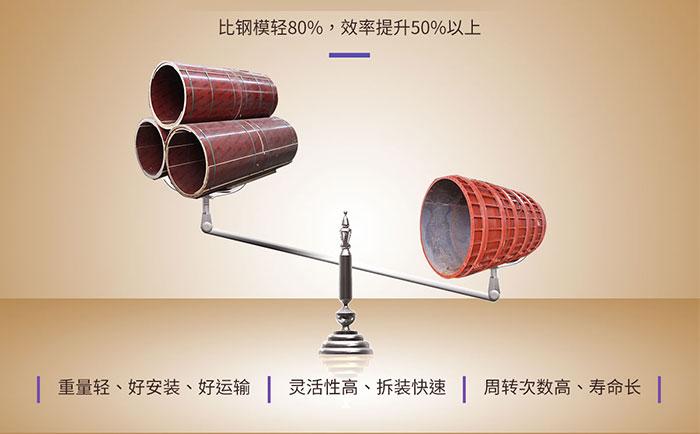 木质圆形柱模板对比钢模板